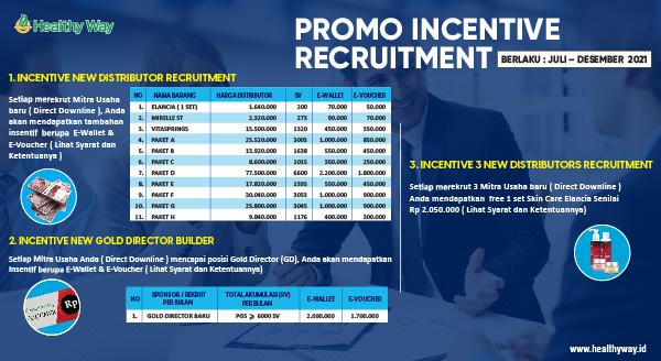 Promo Incentive Recruitment